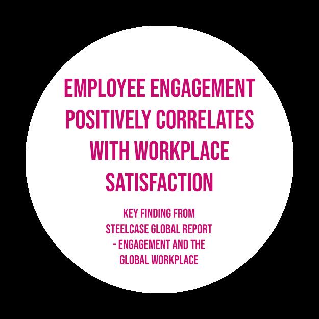 Smiling Happy Employee